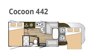 Dicar Cocoon 442